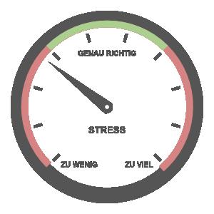 Stressskala