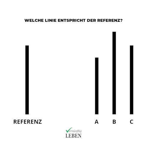 Gewohnheiten ändern: Meide Mehrheiten - Konformitätsexperiment von Asch: Linien